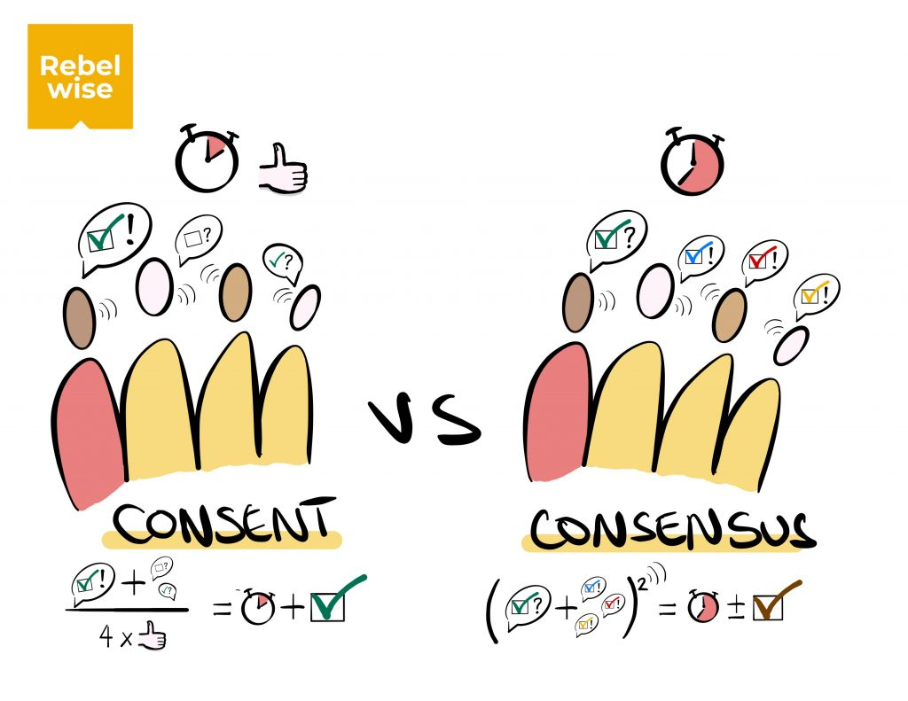 Consent vs consensus